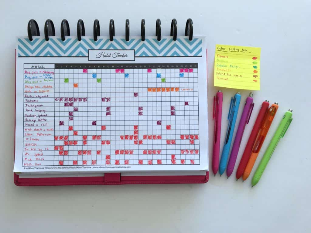 Habit tracker printables productivity tips and apps to try for How to make a good planner